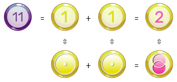 the geometric composition of the number 11