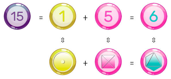 the geometric composition of the number 15