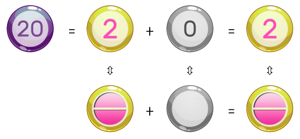 the geometric composition of the number 20