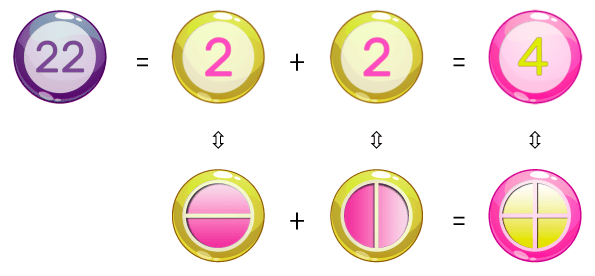the geometric composition of the number 22