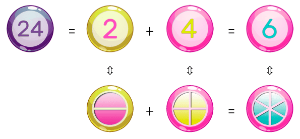the geometric composition of the number 24