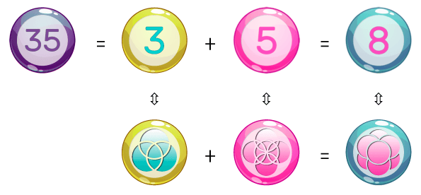 the geometric composition of the number 35