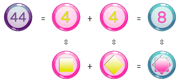 the geometric composition of the number 44
