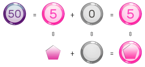 the geometric composition of the number 50