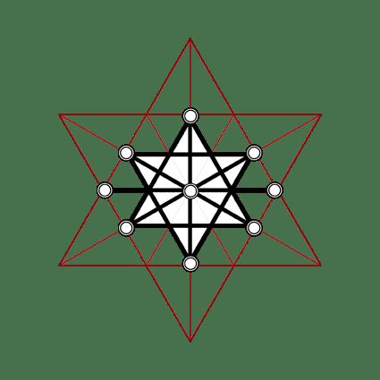 inner axes of symbol 27