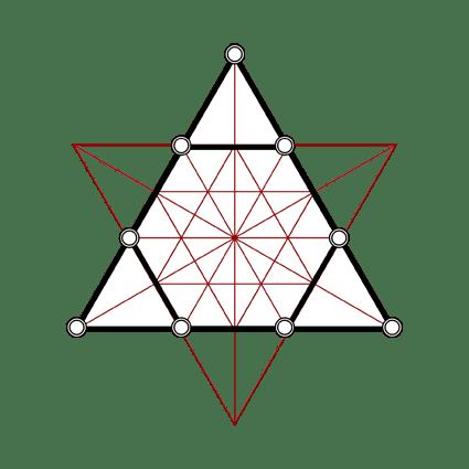 inner axes of symbol 36