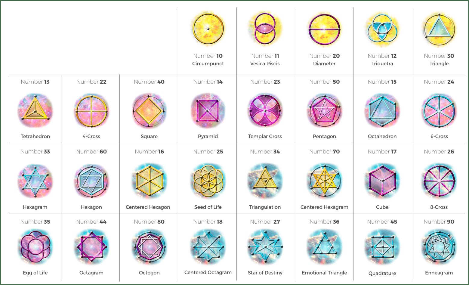 the 29-symbols of geonumerology