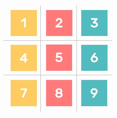 archetype matrix of 9 numbers