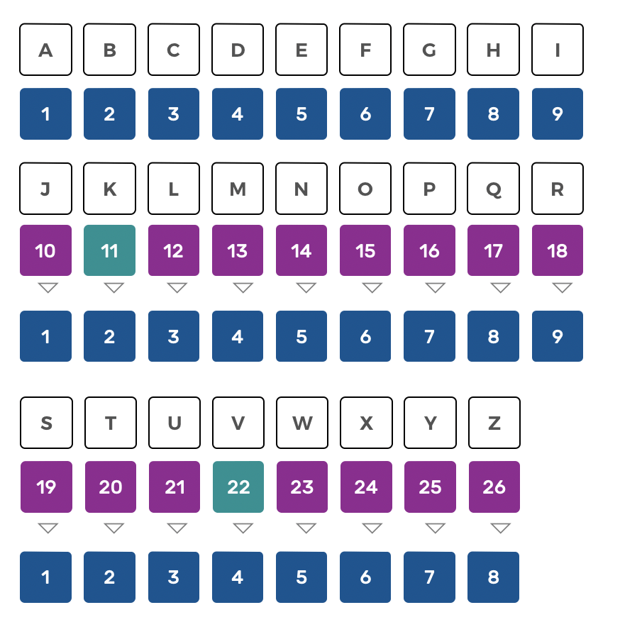 correspondences between numbers and letters