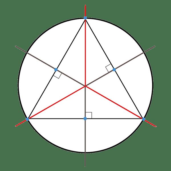 triangle's symmetry axes