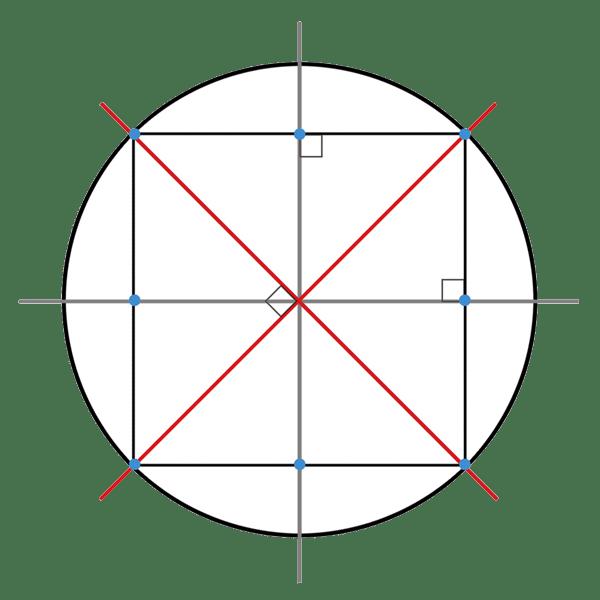 square's symmetry axes