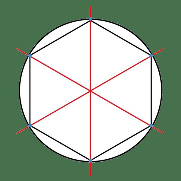 hexagon's symmetry axes