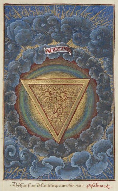 archetype shape of triangle