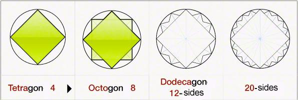square polygons