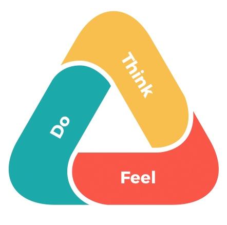 think-feel-do