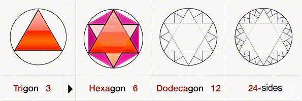 triangular polygons