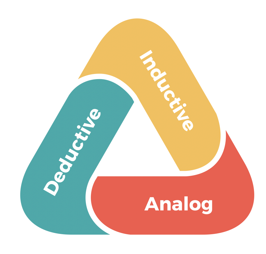 deductive-inductive-analog-triangle
