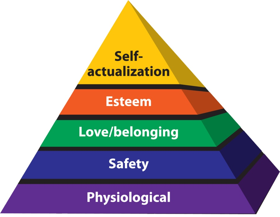 hierarchy-of-needs-maslow-pyramid