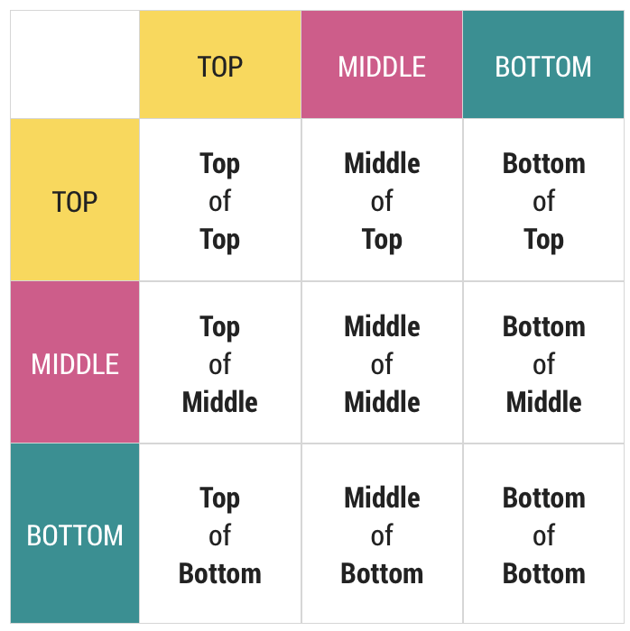 three-worlds~top-middle-bottom